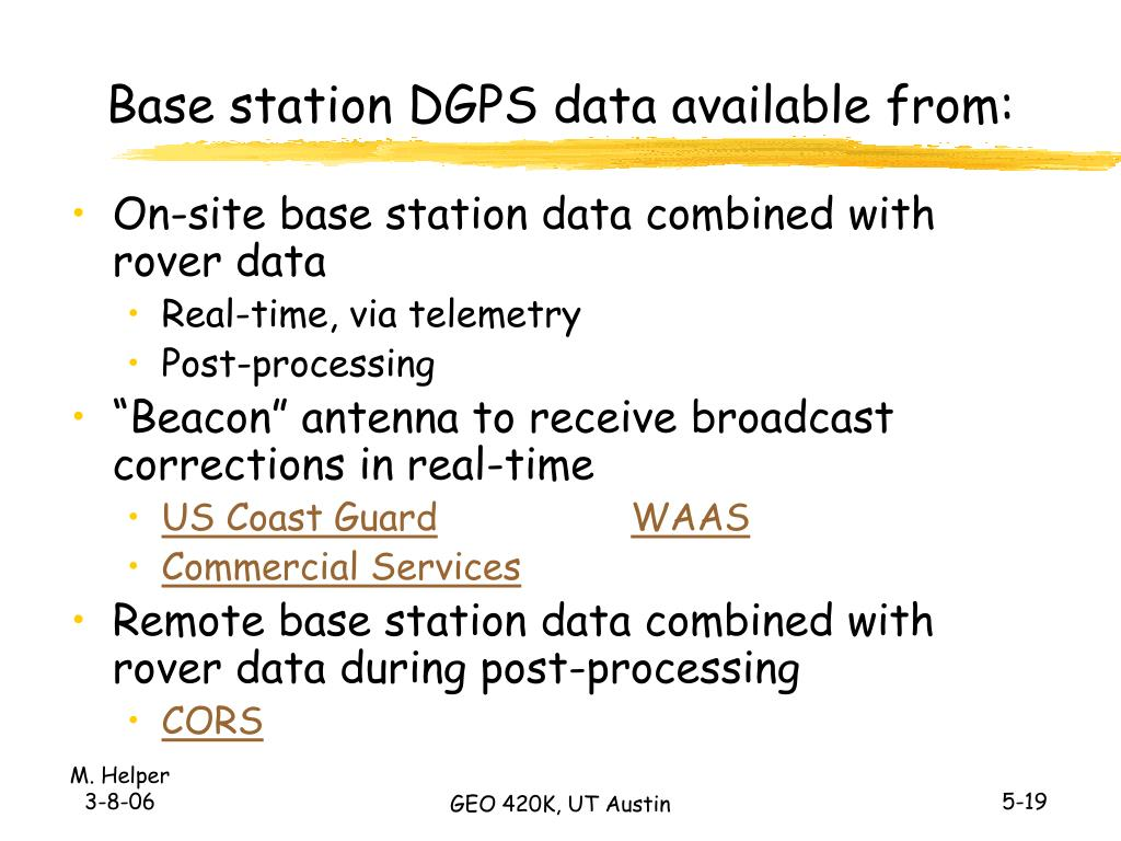 Base station DGPS data available from: