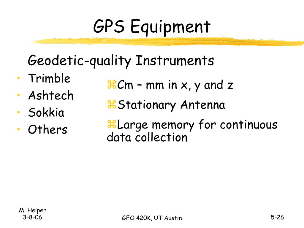 GPS Equipment