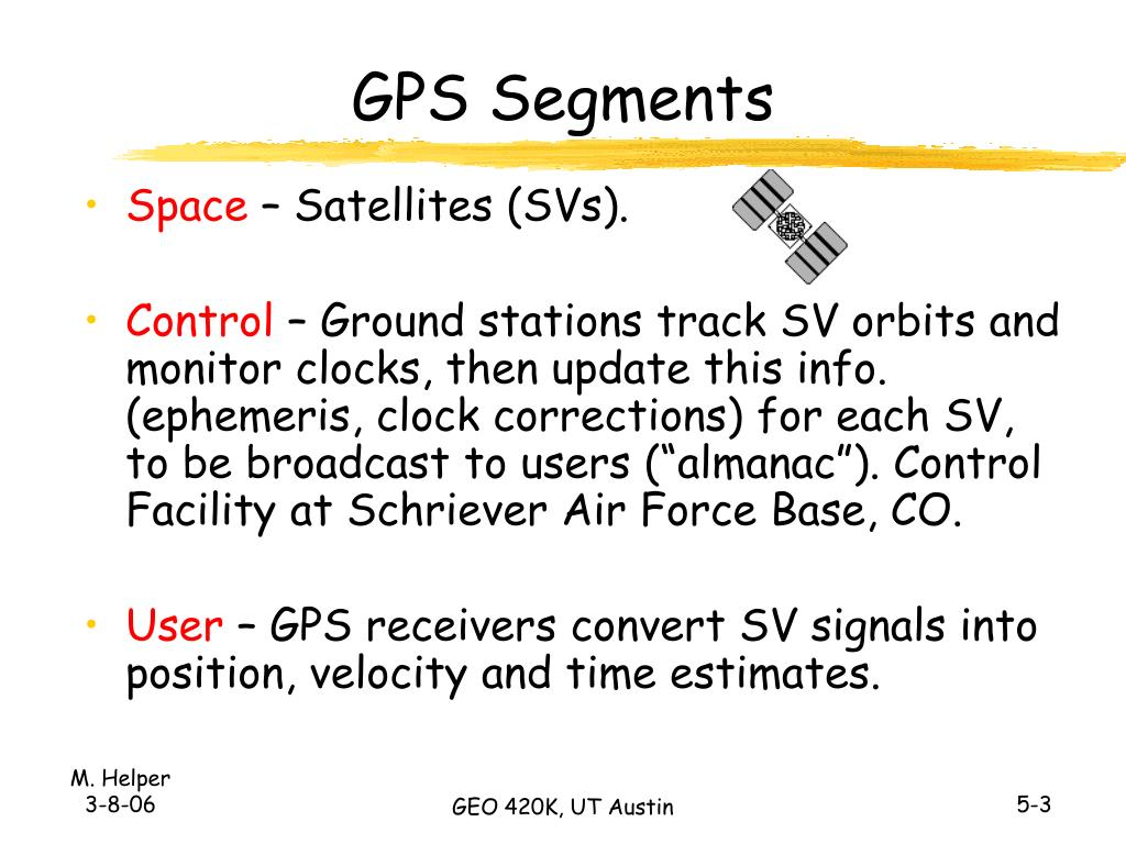 GPS Segments