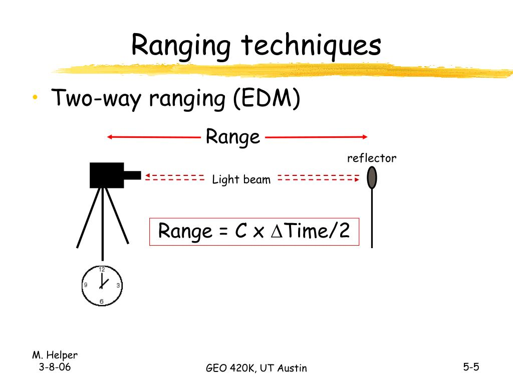 Ranging techniques