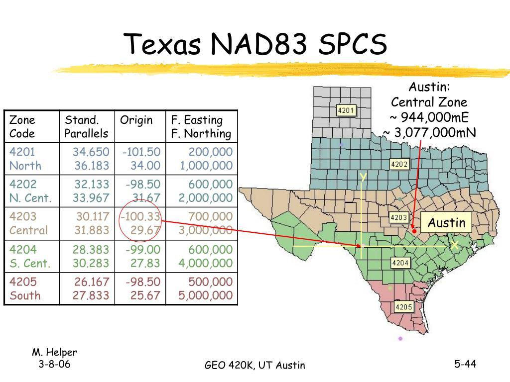 Texas NAD83 SPCS