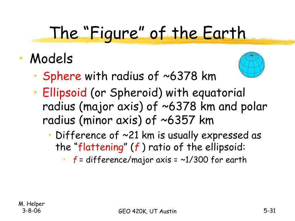 "The ""Figure"" of the Earth"