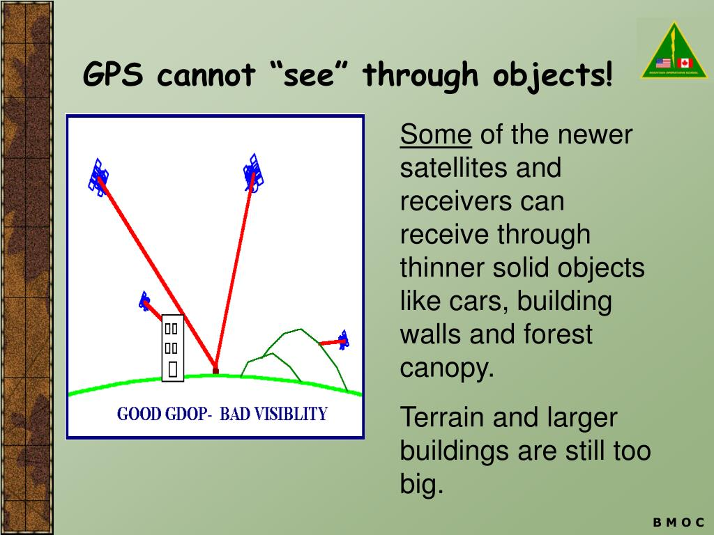"GPS cannot ""see"" through objects!"