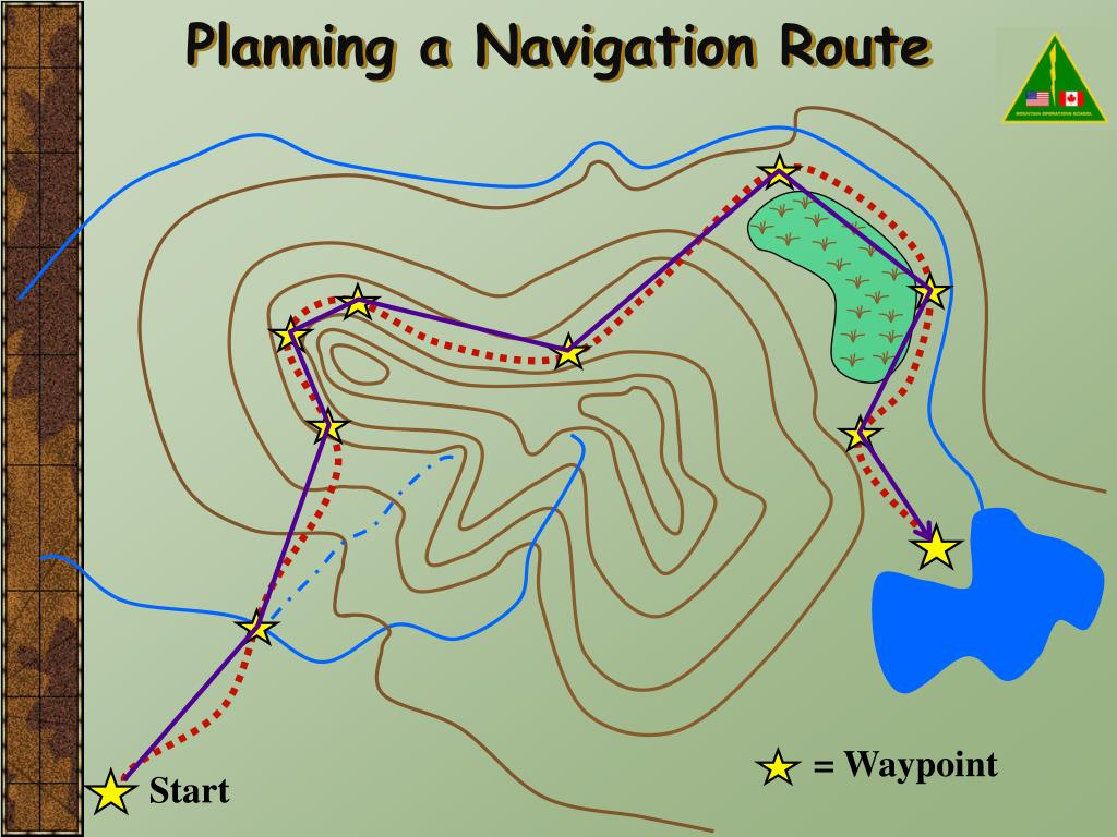 Planning a Navigation Route