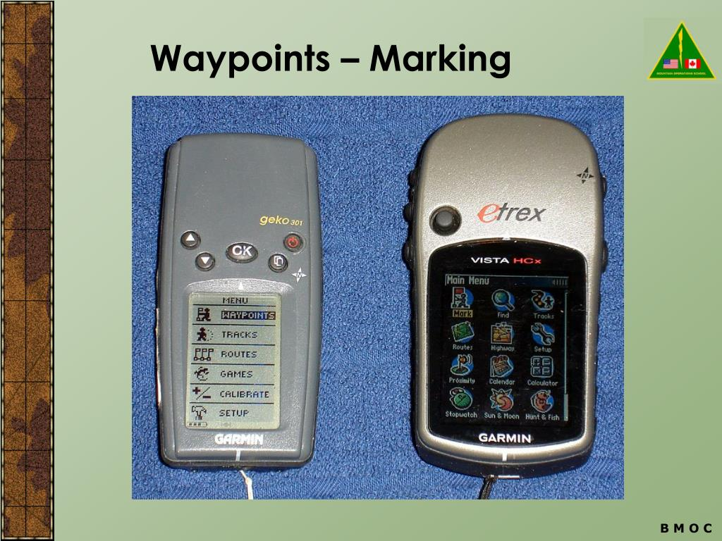 Waypoints – Marking