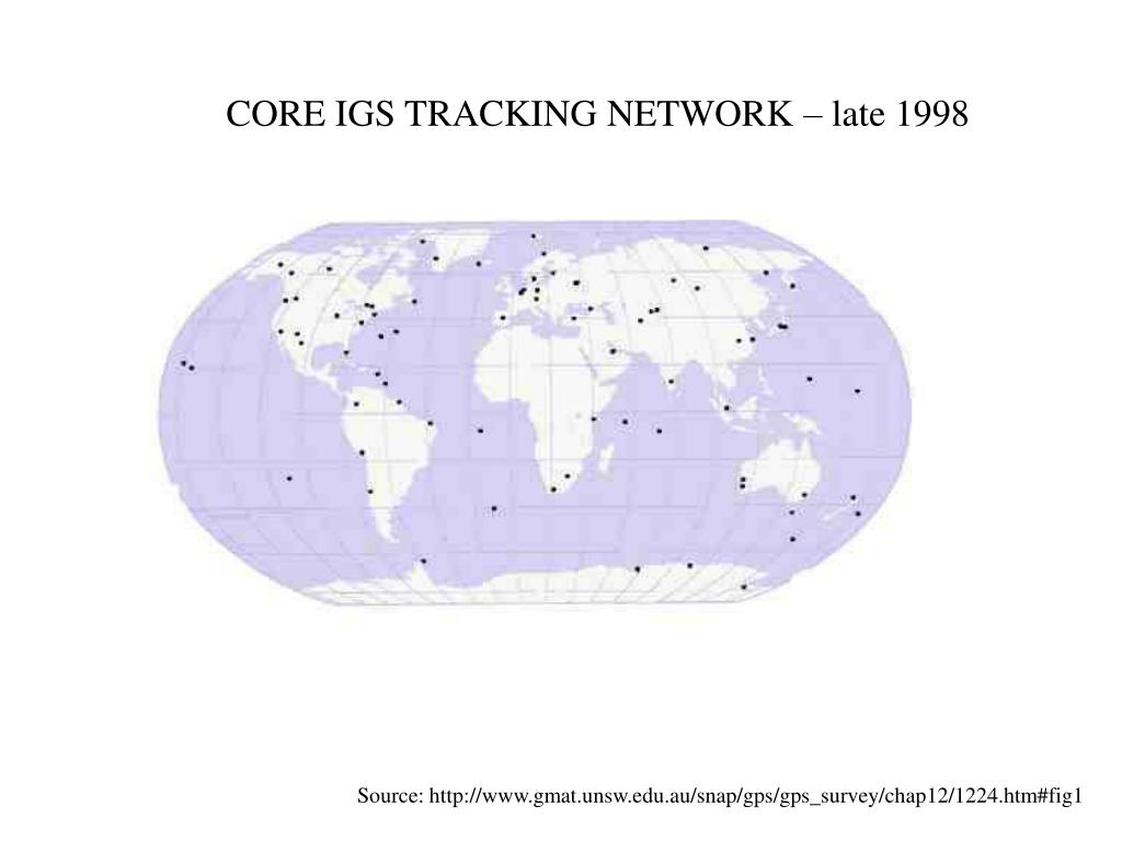 CORE IGS TRACKING NETWORK – late 1998