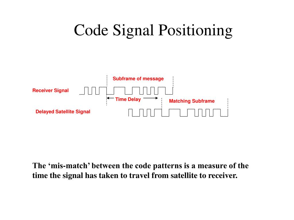 Code Signal Positioning