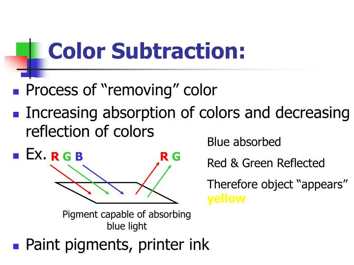 Color Subtraction: