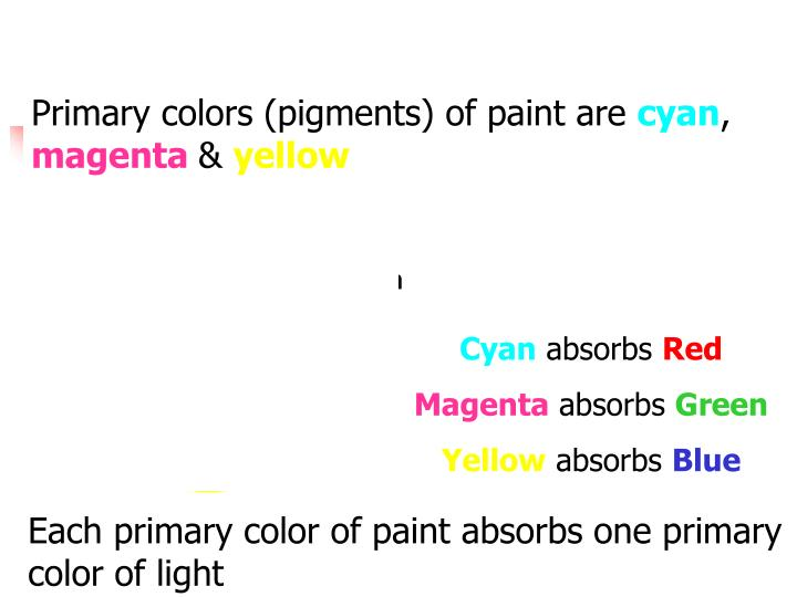 Primary colors (pigments) of paint are