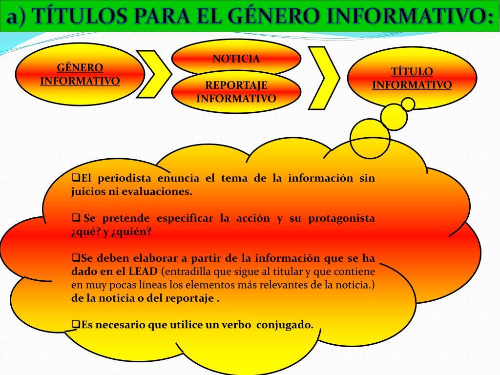 a) TÍTULOS PARA EL GÉNERO INFORMATIVO: