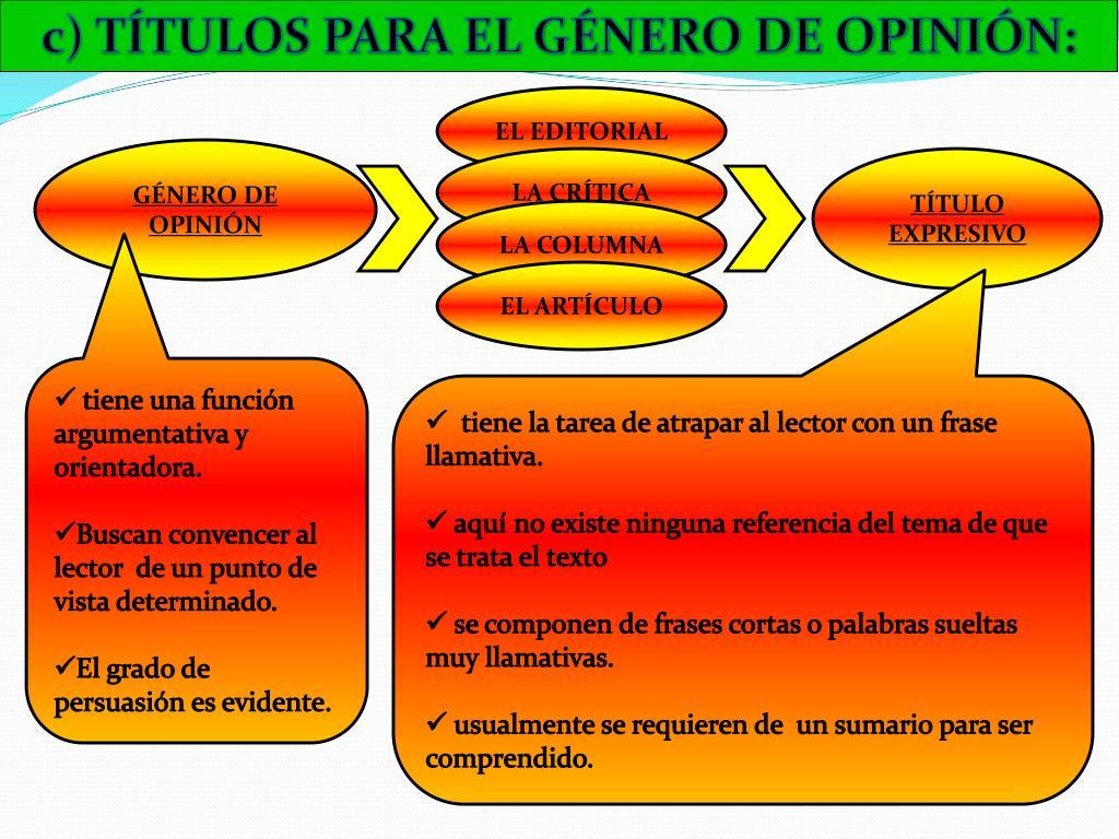 c) TÍTULOS PARA EL GÉNERO DE OPINIÓN: