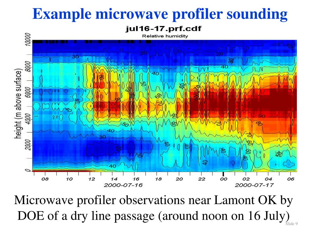 Example microwave profiler sounding