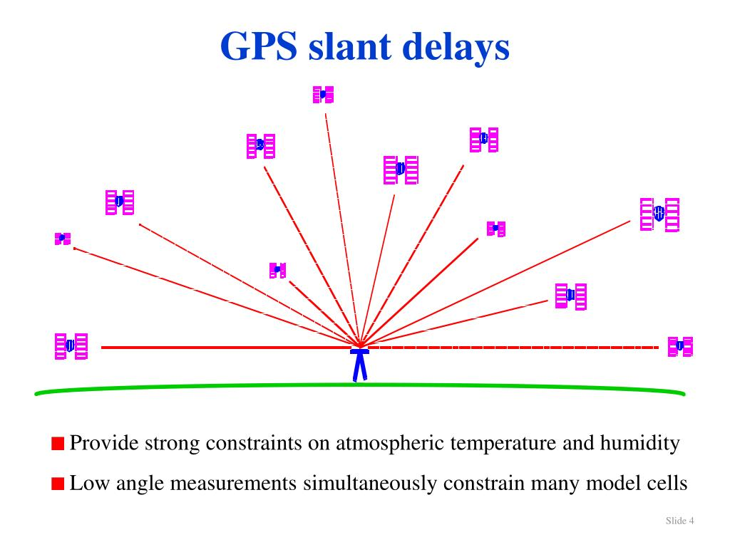 GPS slant delays