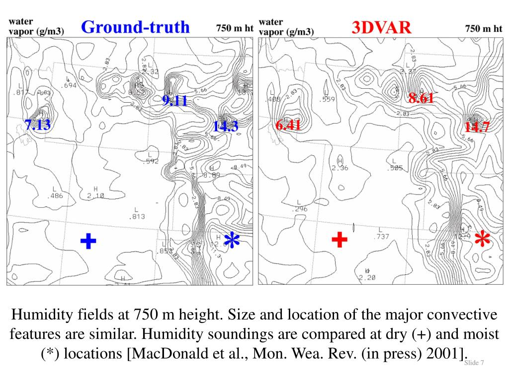 Humidity fields at 750 m height. Size and location of the major convective features are similar. Humidity soundings are compared at dry (+) and moist (*) locations [MacDonald et al., Mon. Wea. Rev. (in press) 2001].