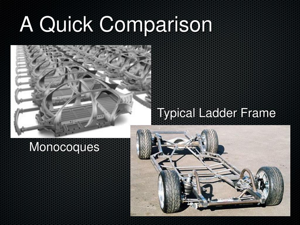 A Quick Comparison