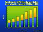 worldwide gps hardware sales expected to exceed 9b by 2002