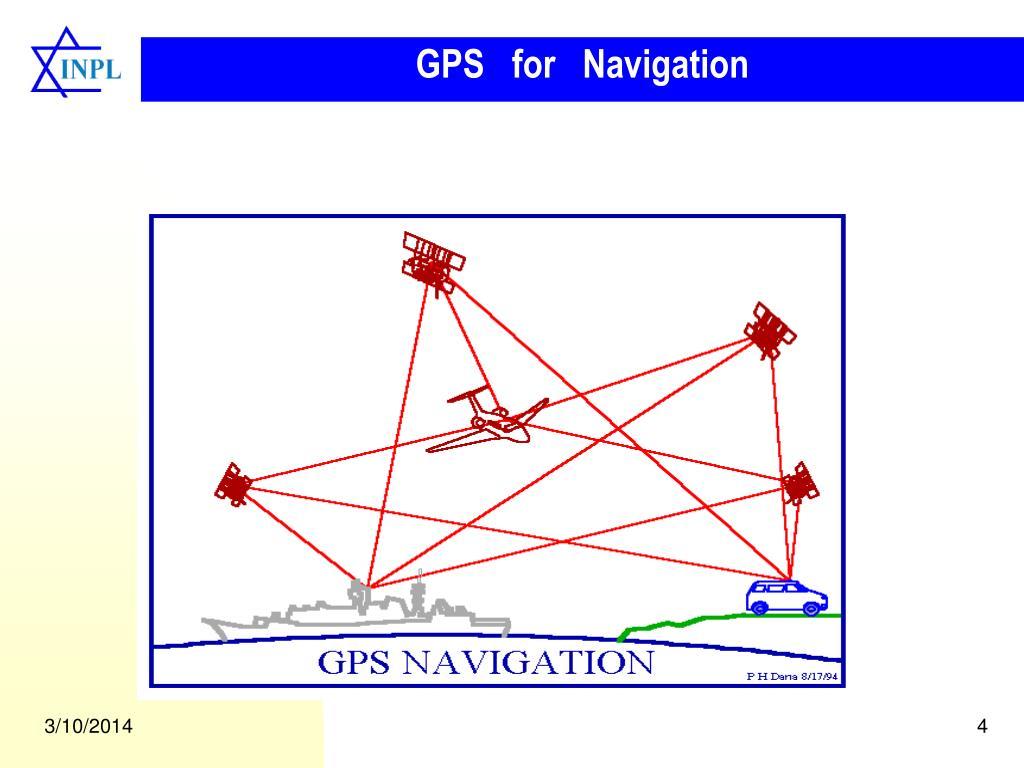 GPS   for   Navigation