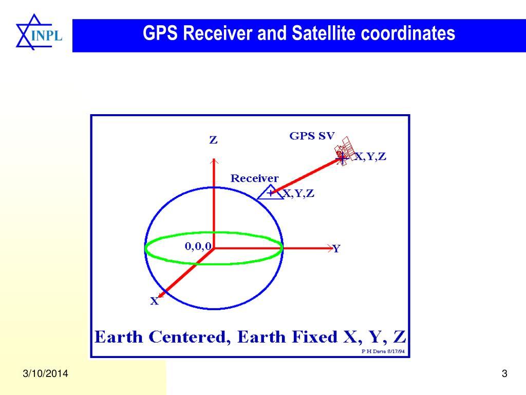 GPS Receiver and Satellite coordinates
