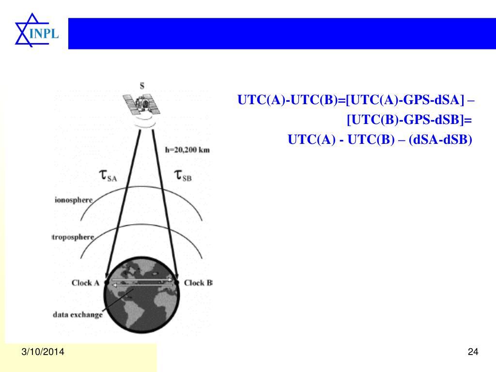 UTC(A)-UTC(B)=[UTC(A)-GPS-dSA] –