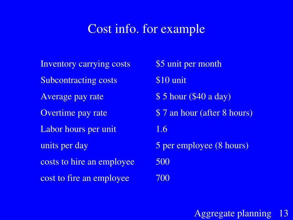 Cost info. for example
