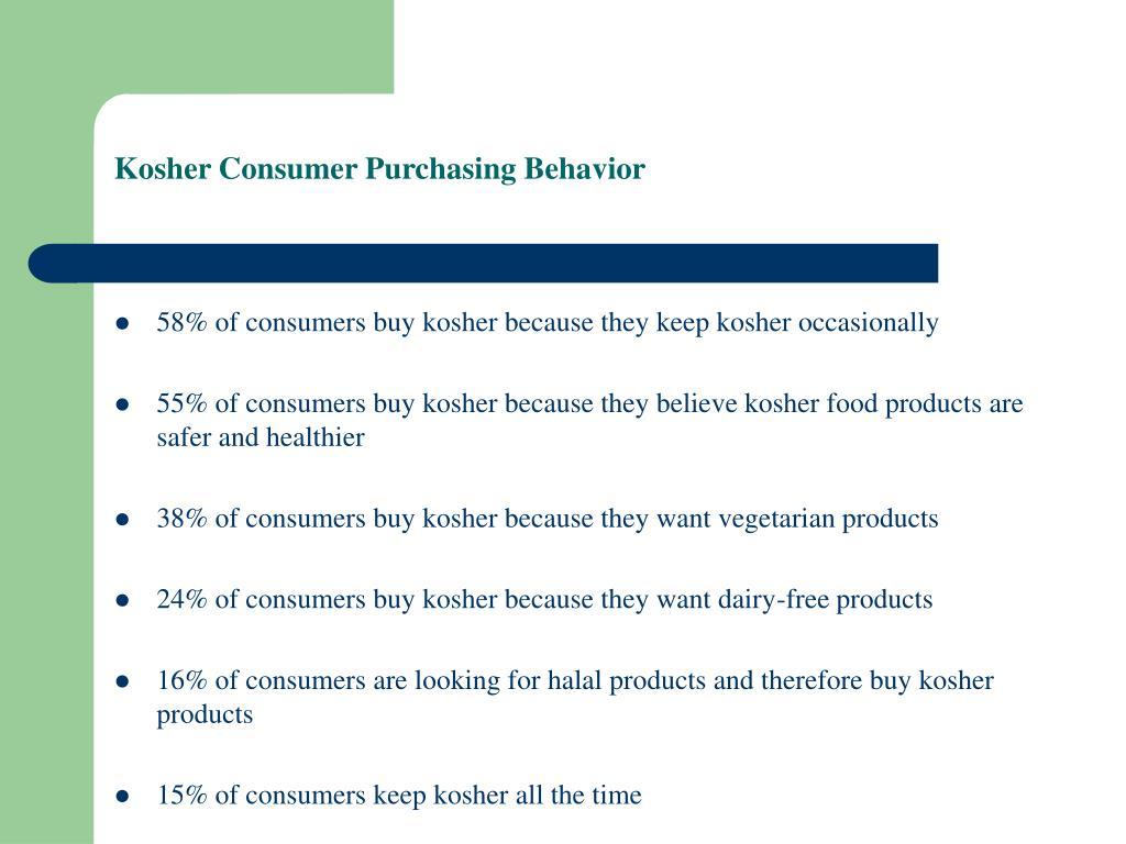 Kosher Consumer Purchasing Behavior