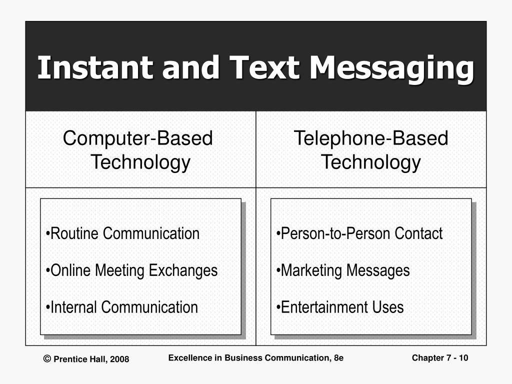 use of instant messaging in the workplace essay Preferred learning methods of the millennial generation learning in school as well as the workplace people use instant messaging and eighty-three.