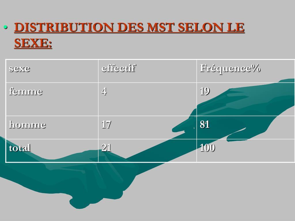 DISTRIBUTION DES MST SELON LE                                   SEXE: