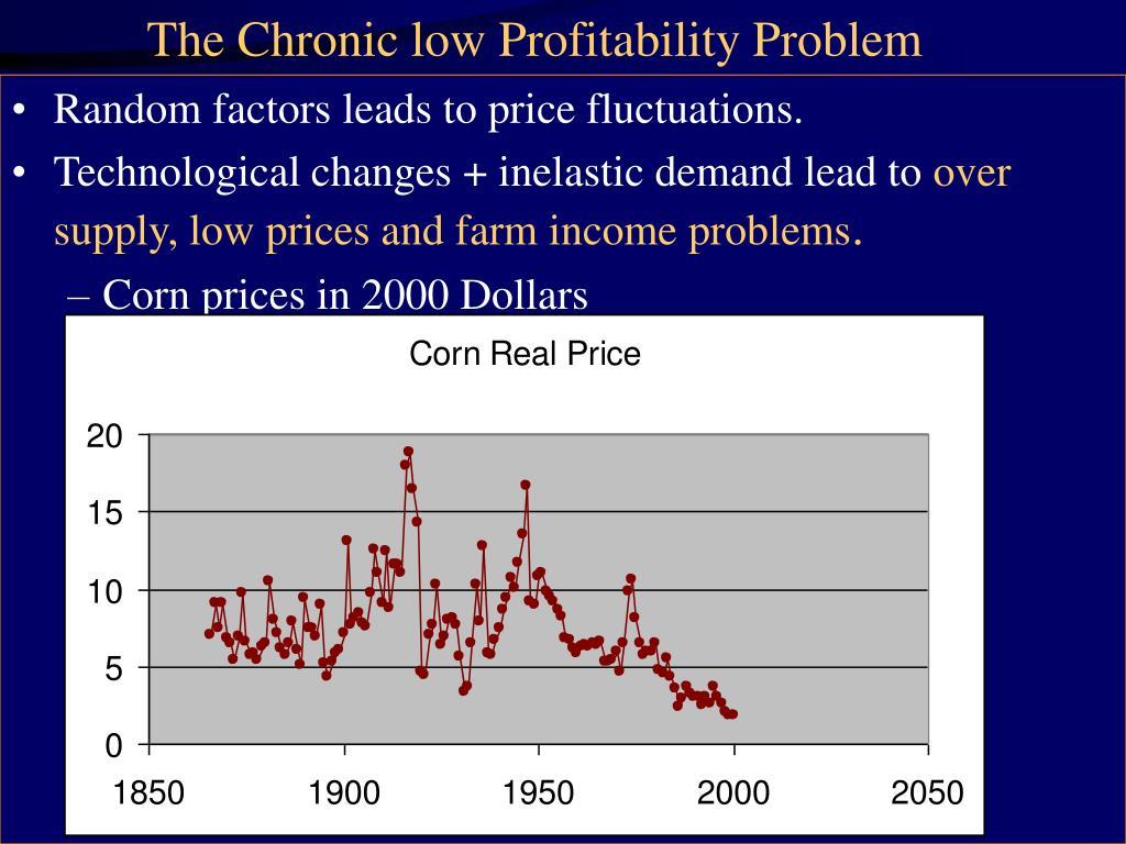 The Chronic low Profitability Problem