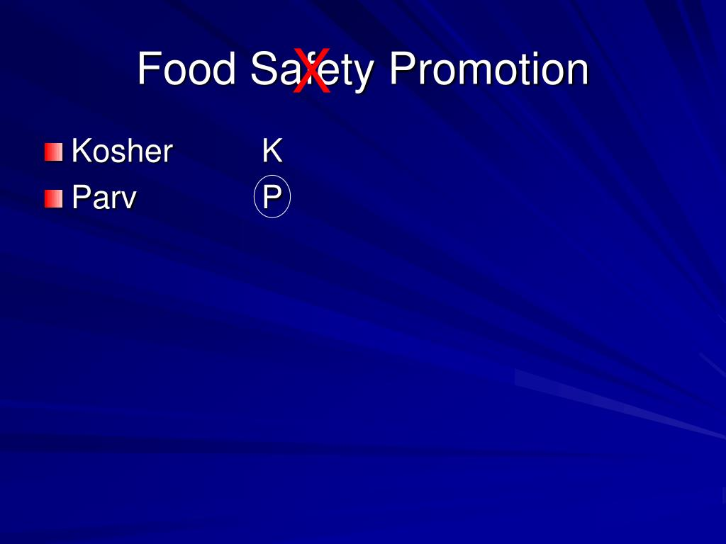 Food Safety Promotion