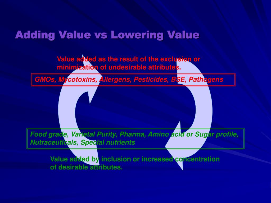 Value added as the result of the exclusion or minimization of undesirable attributes.