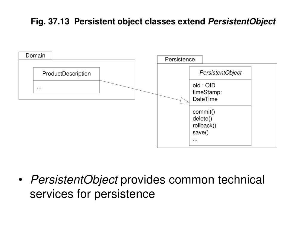 Fig. 37.13  Persistent object classes extend