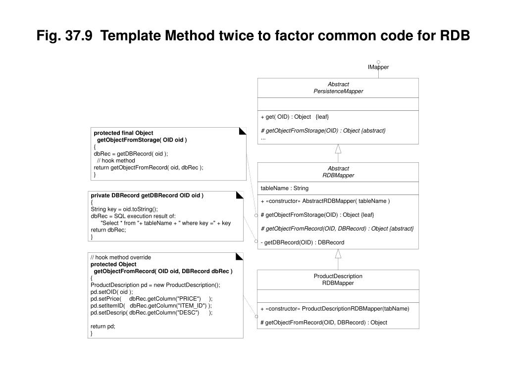Fig. 37.9  Template Method twice to factor common code for RDB