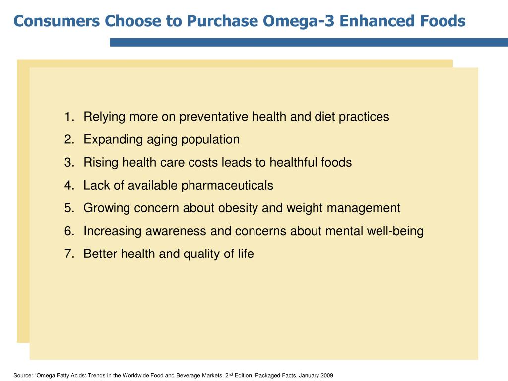 Consumers Choose to Purchase Omega-3 Enhanced Foods