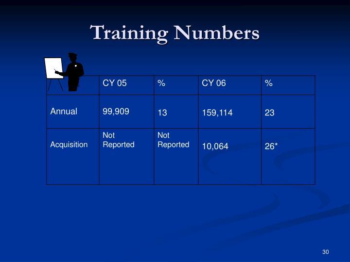 Training Numbers