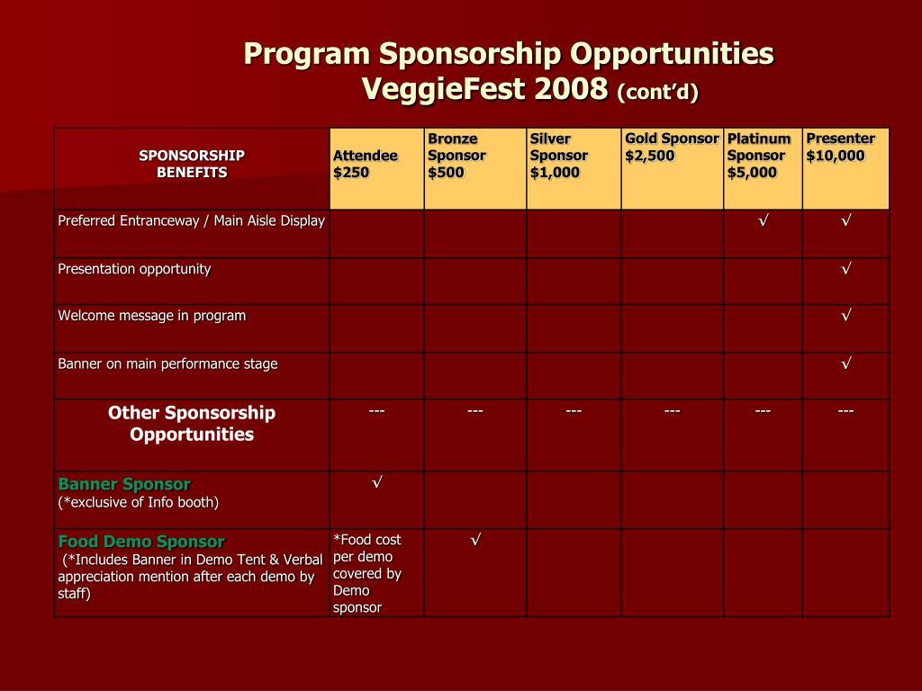 Program Sponsorship Opportunities