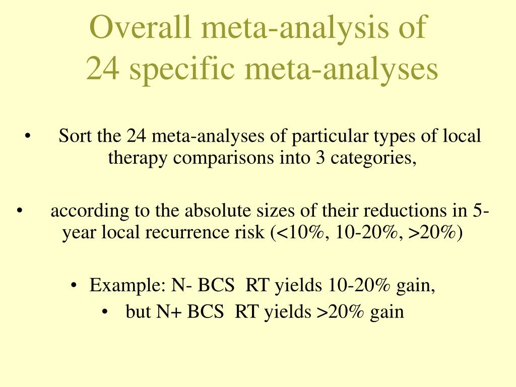 Overall meta-analysis of