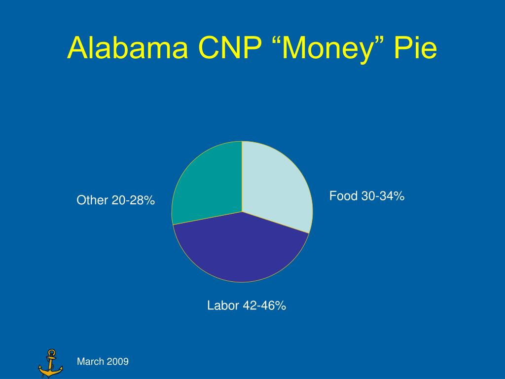 "Alabama CNP ""Money"" Pie"