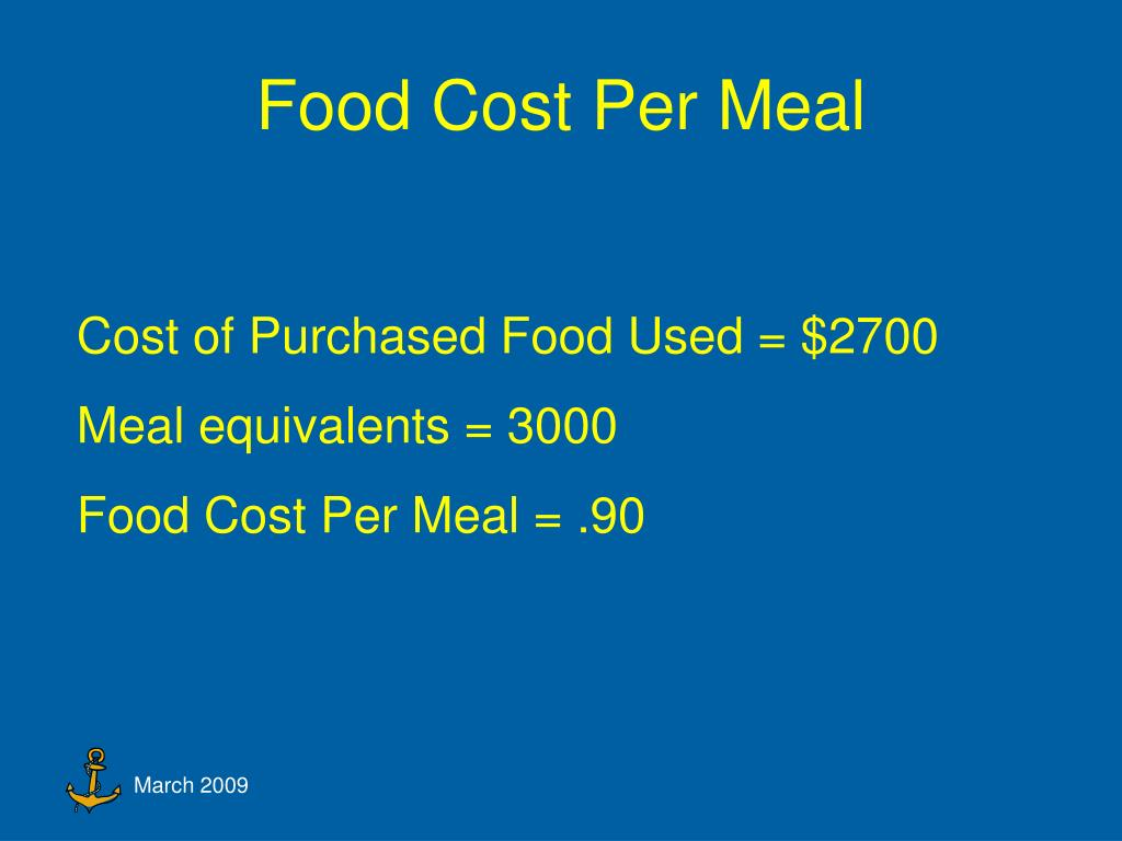Food Cost Per Meal