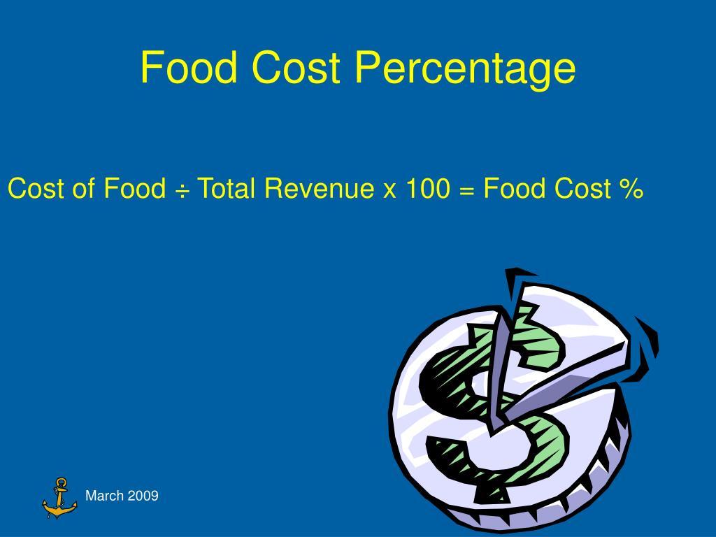 Food Cost Percentage