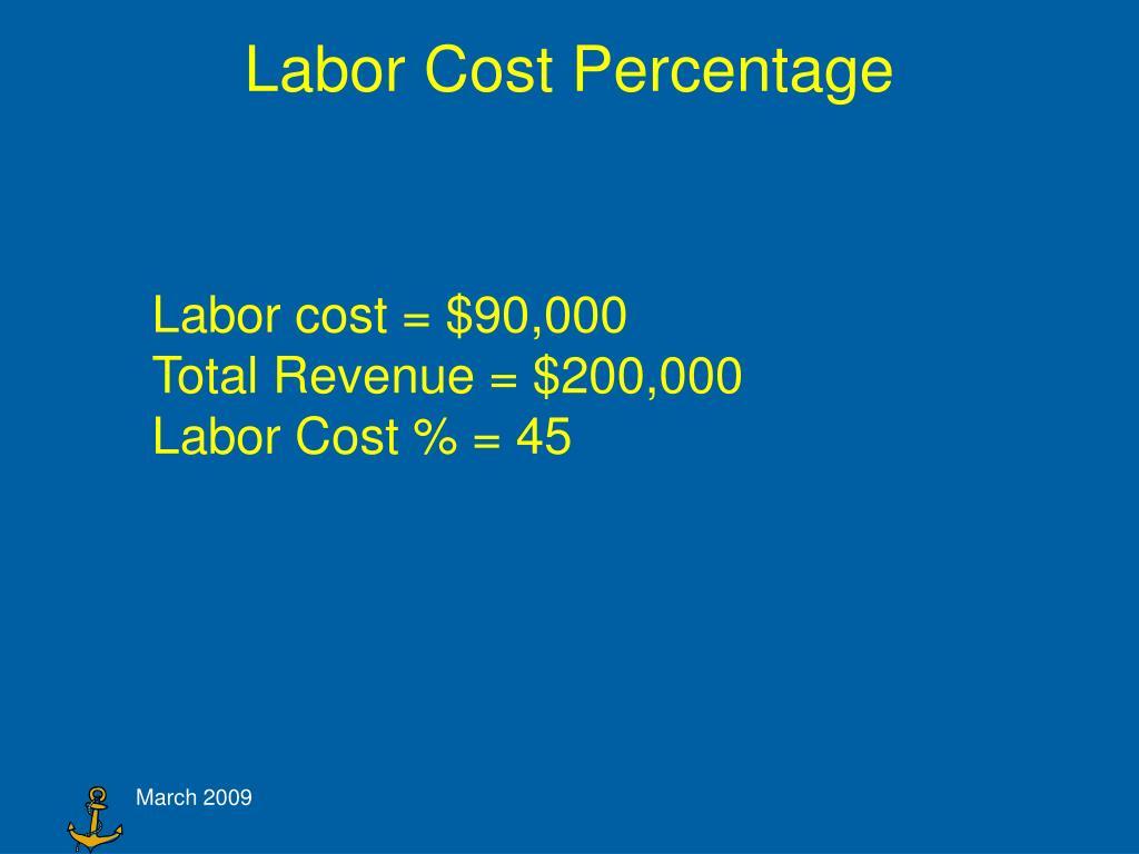 Labor Cost Percentage