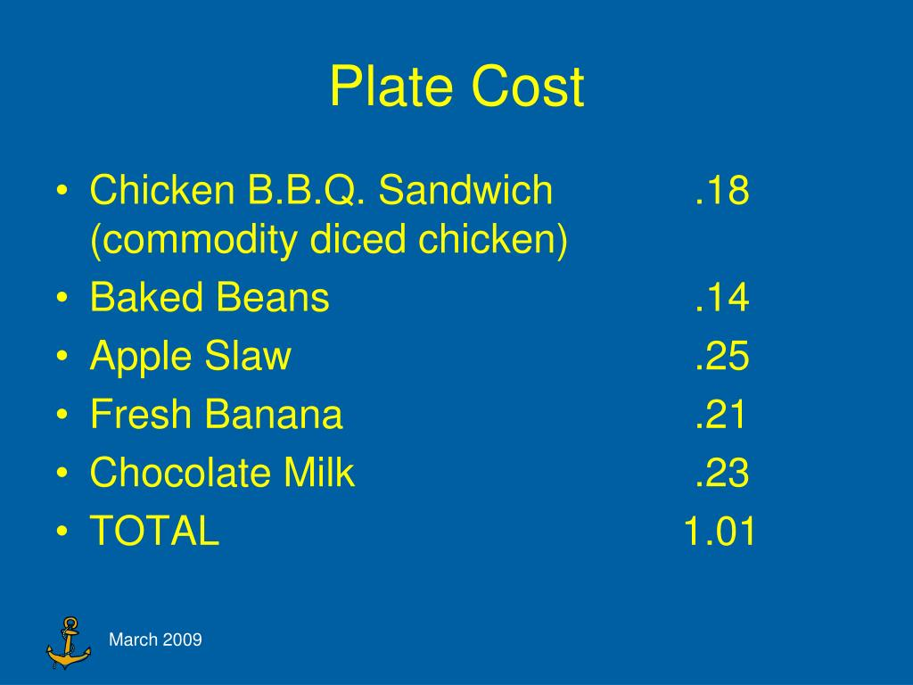 Plate Cost