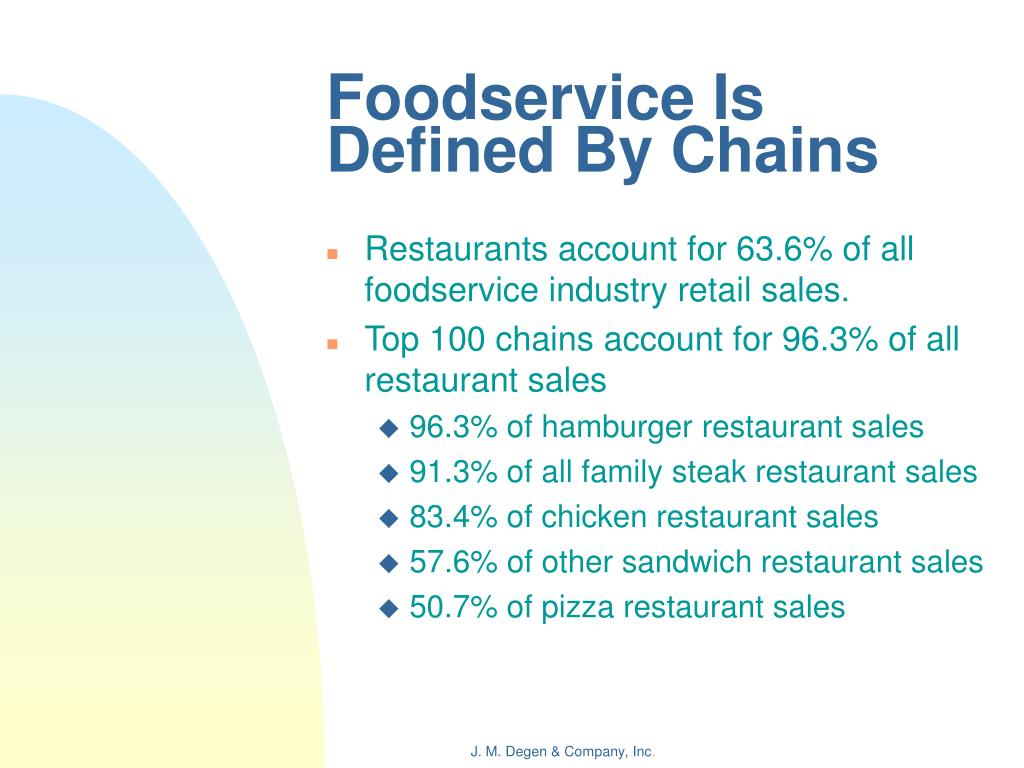 Foodservice Is Defined By Chains