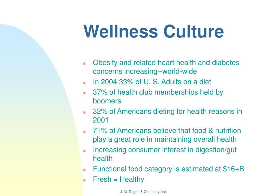Wellness Culture