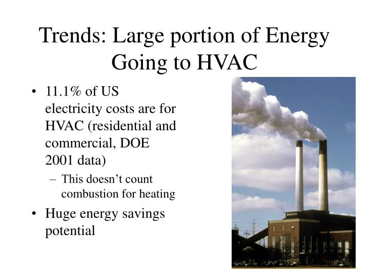 Trends: Large portion of Energy Going to HVAC