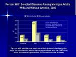 percent with selected diseases among michigan adults with and without arthritis 2005
