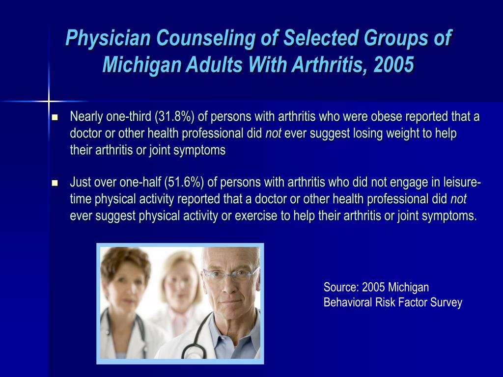 Physician Counseling of Selected Groups of Michigan Adults With Arthritis, 2005