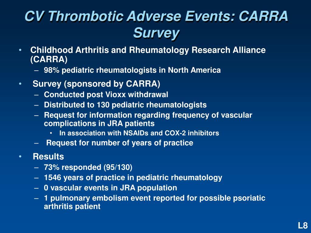 CV Thrombotic Adverse Events: CARRA Survey