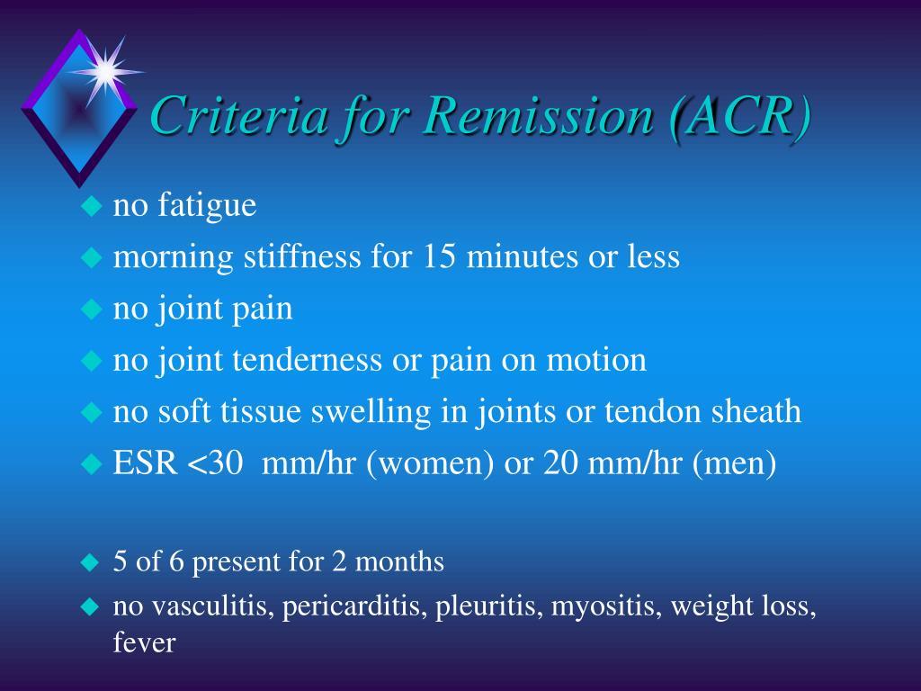 Criteria for Remission (ACR)