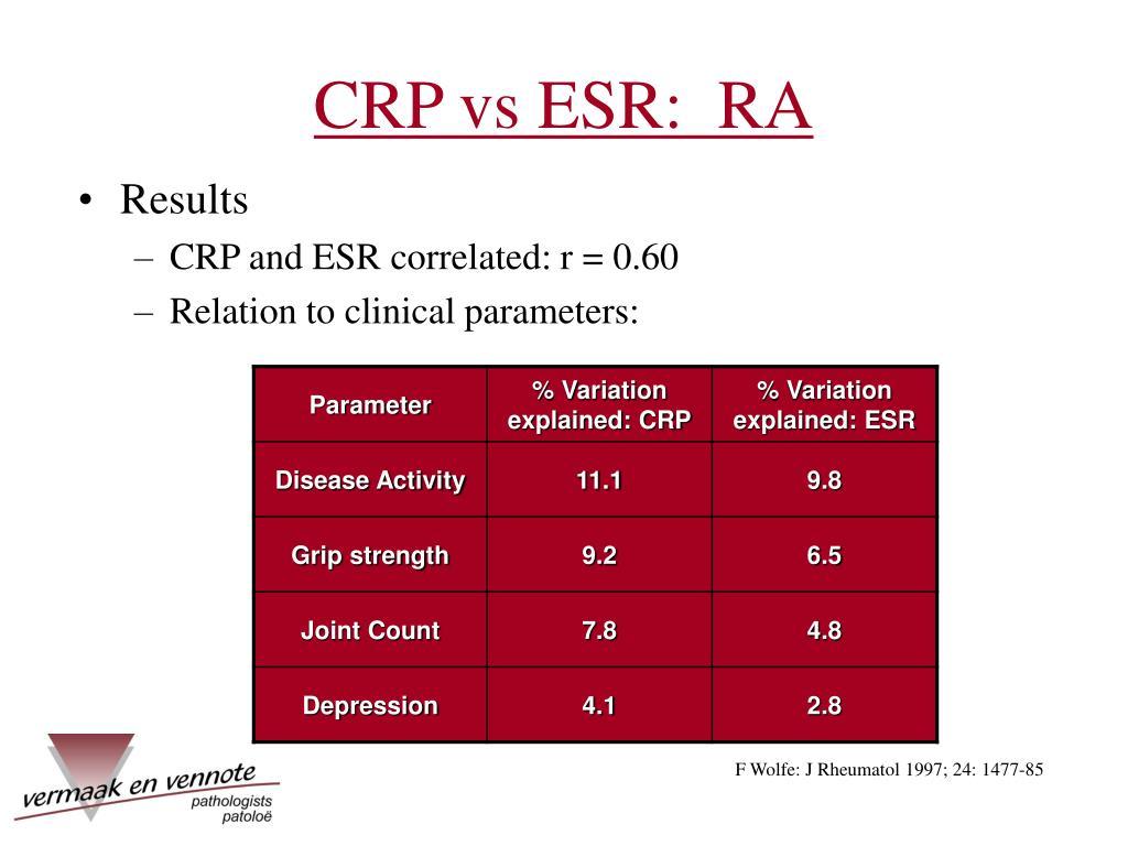 CRP vs ESR:  RA