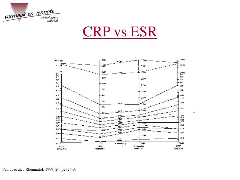CRP vs ESR